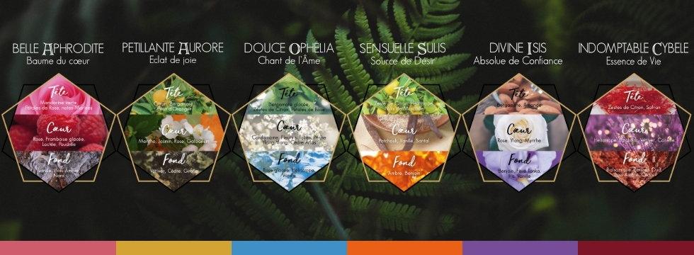 Eau de Mars - Parfums Naturels