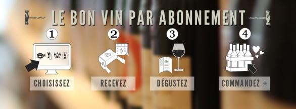 Une sélection pointue des meilleurs vins livrés chez vous avec Trois Fois Vin !